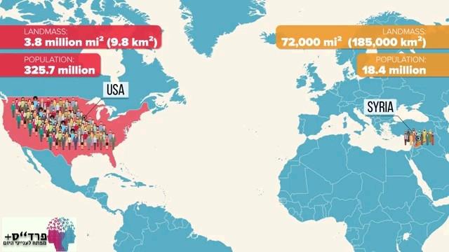"""פרד""""ס+ ארה""""ב וסוריה"""